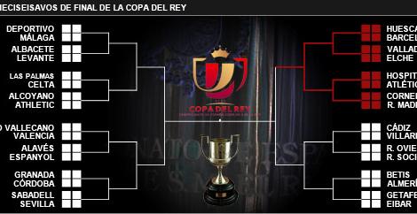 Awesome Cuartos De La Copa Del Rey 2015 Gallery - Casas: Ideas ...